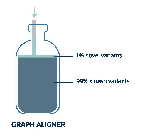 graphig-11